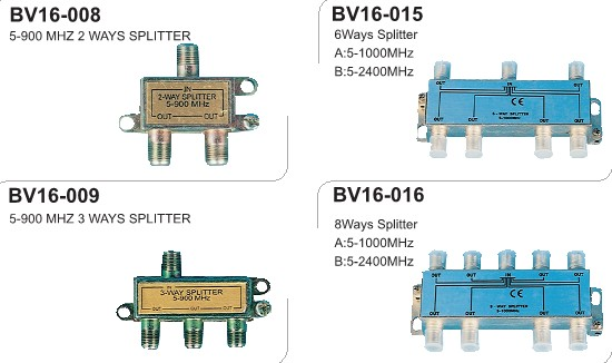 TV SPLITTER